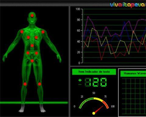 Exame apresenta mais completo diagnóstico do organismo humano